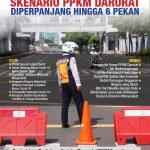 Skenario Perpanjangan PPKM Darurat hingga 6 Minggu, Dibantah Pemerintah