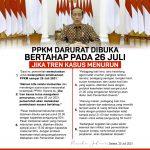 Presiden Jokowi Baru Buka PPKM Darurat Pada Tanggal 26 Juli 2021