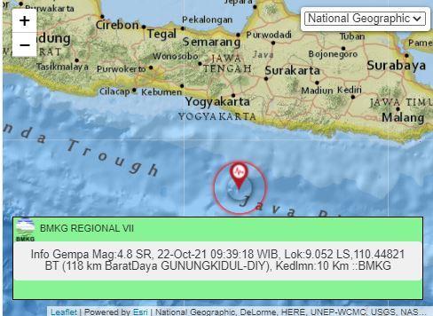 Gempa 5,3 SR Guncang Malang